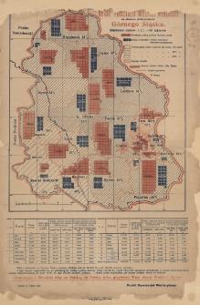Obraz parcelacji wielkiej własności na obszarze plebiscytowym Górnego Śląska : Górnoślązacy! Głosujcie więc za Polską, bo Polska tylko przywróci Wam ziemię Waszych Ojców!