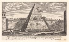 Vestigij di una Piramide di marmoro…di C. Cestio