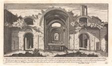 Vestigij delle Terme di Diocletiano